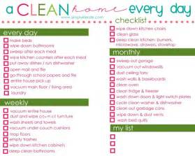 organize my house checklist spring organizing printables the dumbbelle