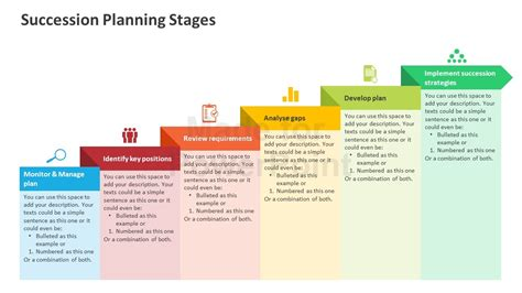 succession planning editable powerpoint template