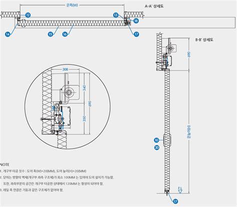Door Stopper by Sliding Door Jaehyuncc