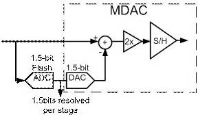switched capacitor mdac imran ahmed s website