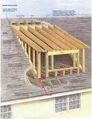 Adding A Shed Dormer Raising The Roof Dormers Home Partners Painting And