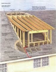 Saltbox House Designs home partners raising the roof dormers