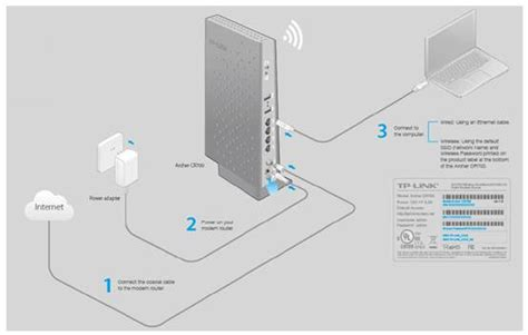 router hookup diagram how to connect the cable modem router blue ui tp link