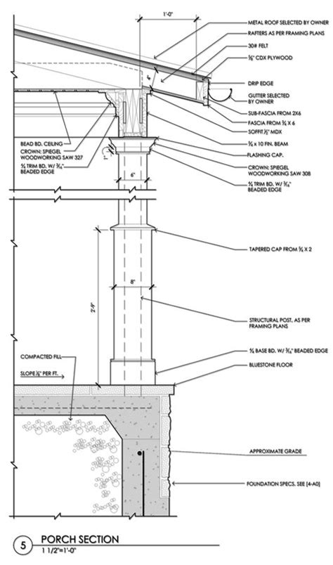 detailed roof section 27 best images about porch elements on pinterest front