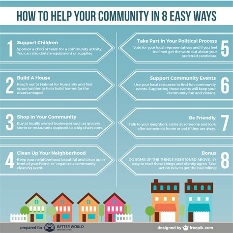 how to a local how to help local communities in 7 ways
