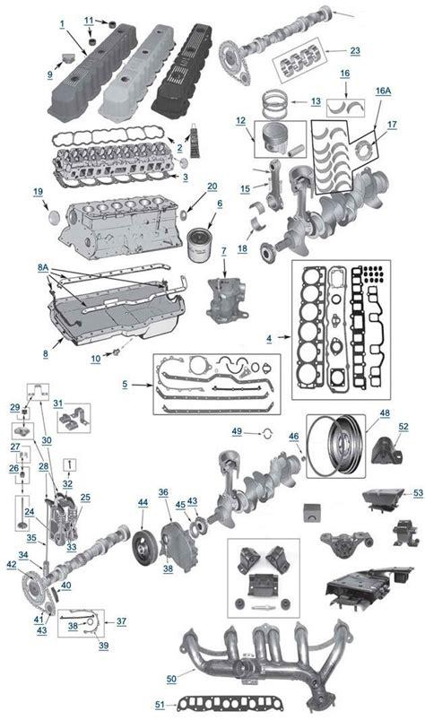 jeep sport wiring diagram 1994 jeep wiring