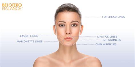 belotero treatment belotero dermal filler drs cohen swartz