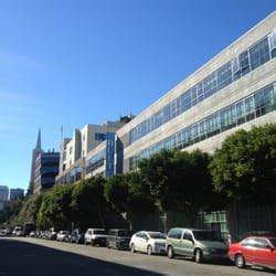Mba School San Fransico by Hult International Business School Colleges