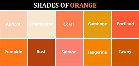 orange shades names shades of orange http goddessofsax tumblr com post