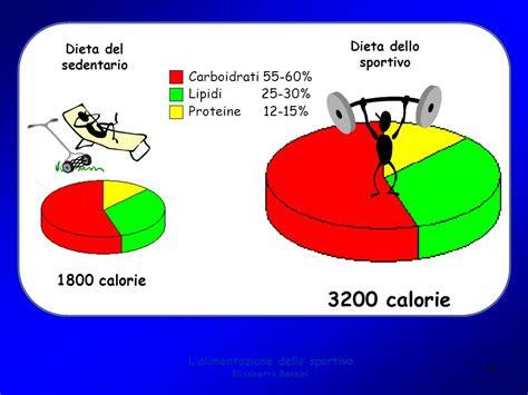 alimentazione corretta dello sportivo le domande pi 249 frequenti ppt scaricare