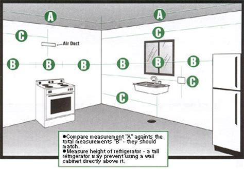 measuring for kitchen cabinets how to measure your kitchen