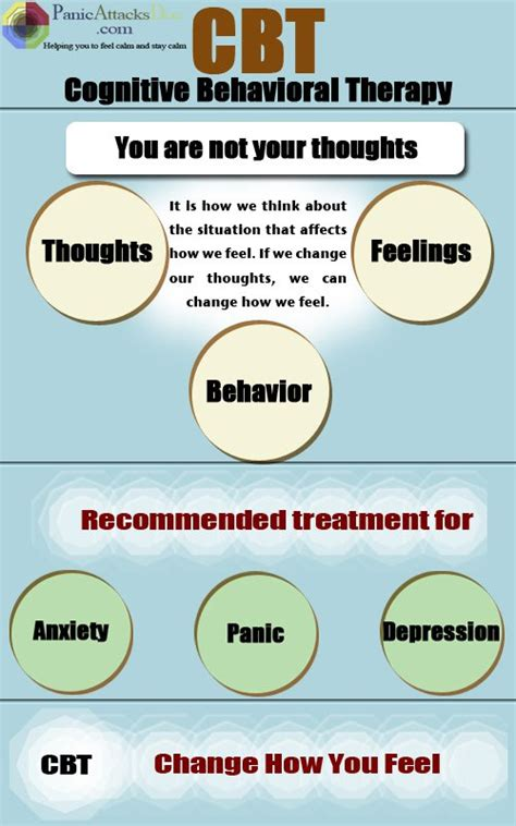 cognitive behavioral therapy master your brain depression and anxiety anxiety happiness cognitive therapy psychology depression cognitive psychology cbt books cbt are your thoughts really you anxious