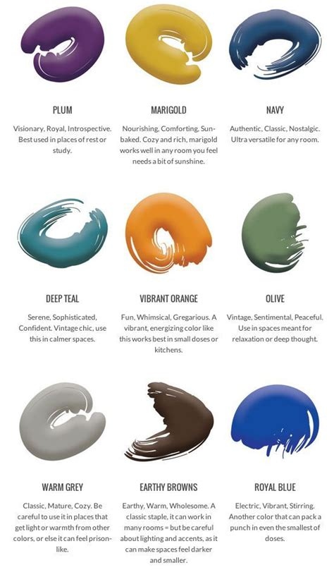 color theory emotions psychology psychology emotions in color theory