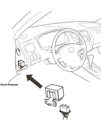 95 96 honda civic ex fuse box get free image about