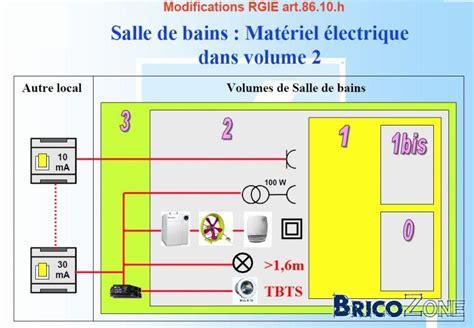 Distance Prise Evier by Salle De Bain Distance De S 233 Curit 233 Minimale Prise 233 Vier