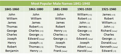 masculine names image gallery names