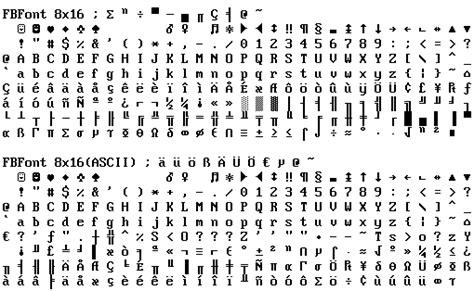 html pattern umlaute schriftarten unter freebasic freebasic portal de