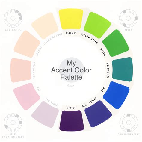 accent colors how to create your decorating accent color palette