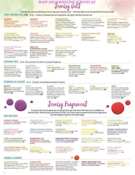 Fragrance Products List And 158 best scentsy summer 2017 catalog and new