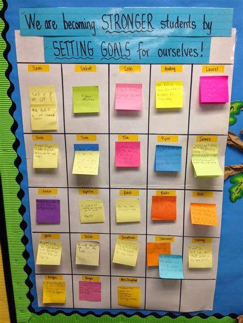 Fun Goal Setting Activities For High School Students Goal Chart Ideas