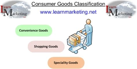 Classification Of Consumer Products Mba Notes by Shopping Classification Essay Mbadissertation Web Fc2