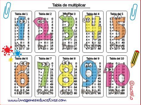 tablas de multiplicar del 1 al 10 matematicas juego las tablas de multiplicar al estilo im 225 genes educativas