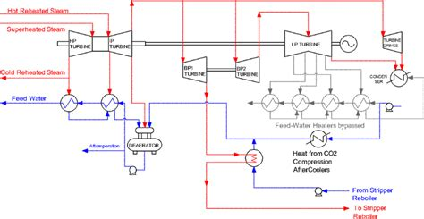 go to the net to images of integrated circuit and microprocessor process flow diagram of the standard integrated retrofit