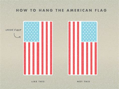 How To Hang Pictures | how to hang the american flag by jen arevalo dribbble