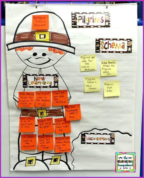 schema map thanksgiving research project the kindergarten smorgasboard