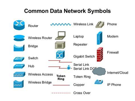 Lan Diagram Symbols