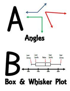 Meaning Of Mathematics Per Letter by Picture Brain Teasers Logic Problems Brain