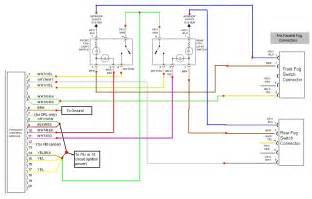 faq b5 a4 s4 center console thread