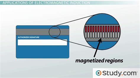 induction definition electromagnetic induction definition variables that affect induction lesson