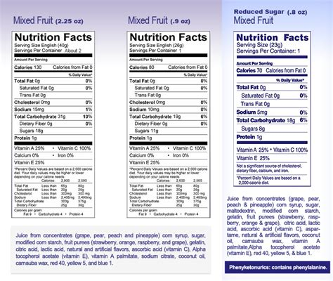 fruit 2 0 nutrition facts dissecting packaged food how to read a food label part 2