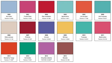 the color of 2017 pantone cuesti 243 n de color blogartesvisuales
