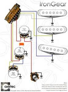 wiring diagram fender hss strat gallery
