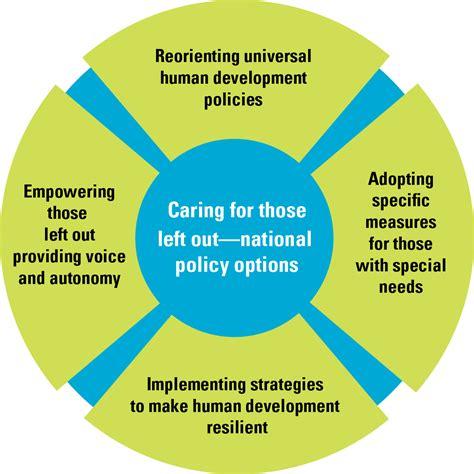 humanitarian work psychology and the global development agenda studies and interventions books 2016 human development report