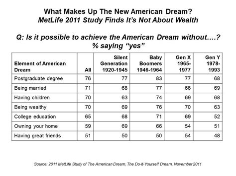 Achieving The American Essay by Achieving The American Essay The Great