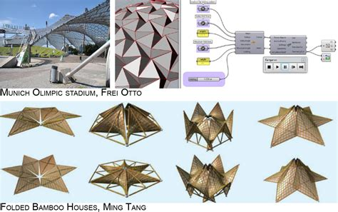 design concept bamboo folding in architecture theory how to make origami the