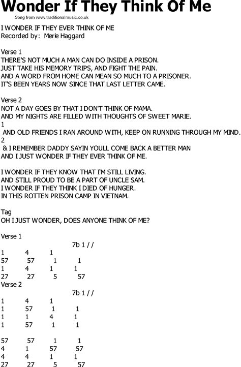 country song lyrics with chords if they think