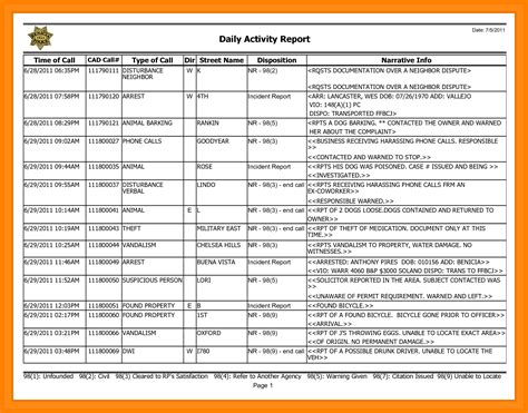 security daily activity report template 3 daily activity report template daily log sheet