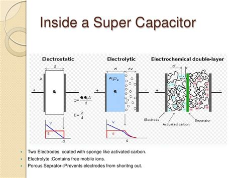 how a capacitor works capacitors how they work 28 images how capacitors work how stuff works how does a capacitor
