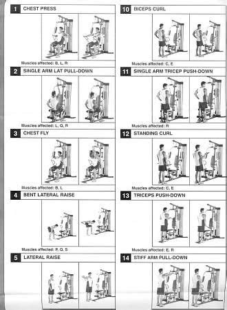 Marcy Weight Bench Instructions 25 Best Ideas About Gym Workout Chart On Pinterest