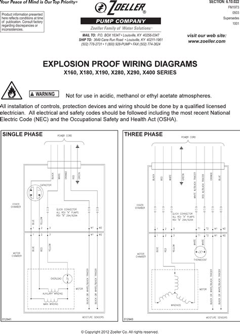 electrical panel wiring standards osha electrical safety requirements wiring diagrams