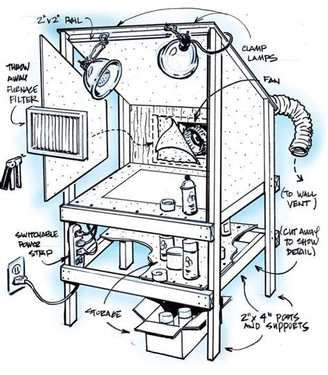 spray painting booth design inventor s notebook stairwell spray booth