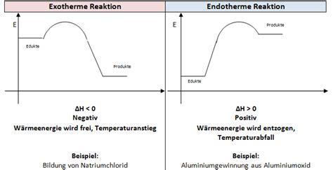 innere energie berechnen reaktionsenergie reaktionsenthalpie berechnung