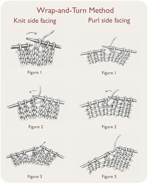 how to do wrap and turn in knitting row knitting the ultimate guide interweave