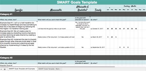 Smart Goals Template Download The Planning Life Smart Goals Template Excel