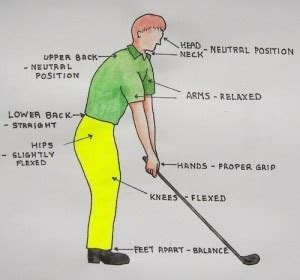 learn golf swing basics 1 2 stance learn golf basics