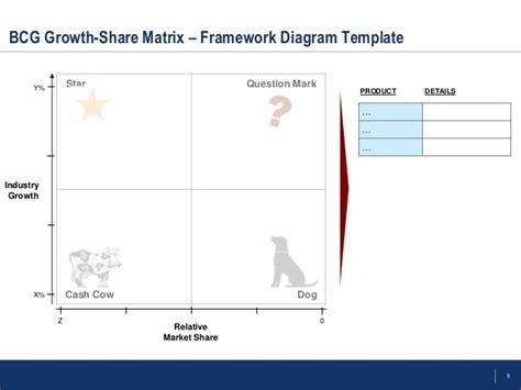 Bcg Growth Share Matrix Boston Matrix Template